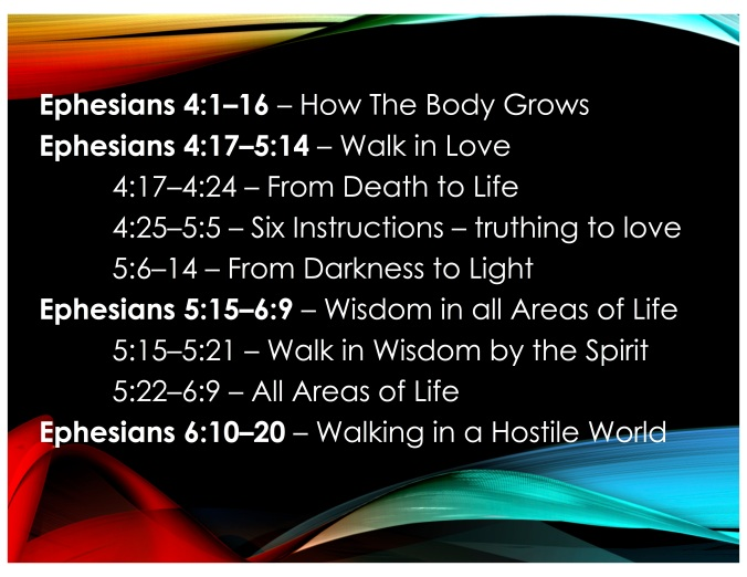 Ephesians 4-6 Outline